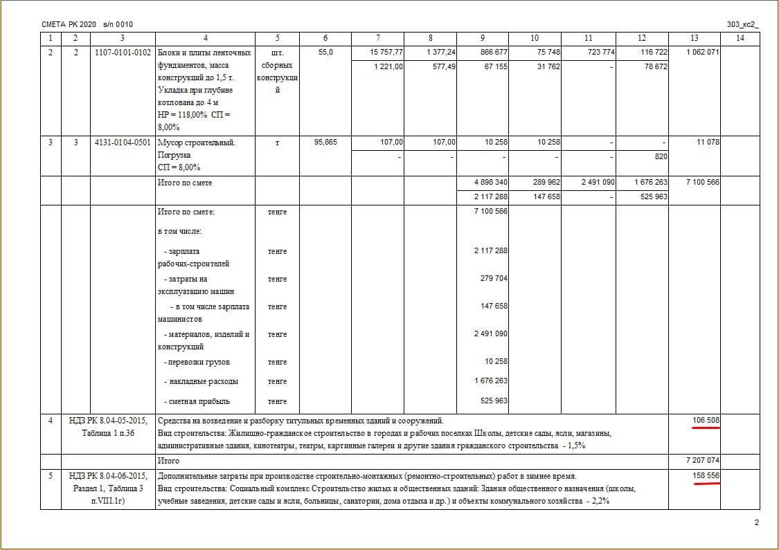 Рис. 3. Отображение прочих затрат в актах выполненных работ